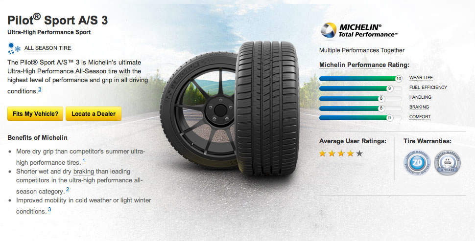 michelin pilot sport a s 3 tires tirehaus new and used tires and rims. Black Bedroom Furniture Sets. Home Design Ideas